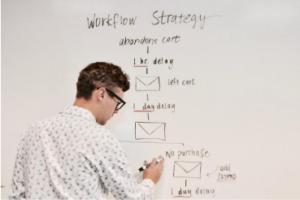 Définition marketing automation, lead, génération de leads