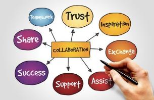 marketing automation collaboration - Utiliser le marketing automation pour booster la génération de Leads