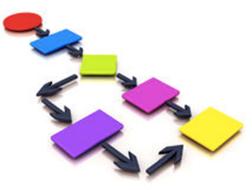 marketing automation fleches - Utiliser le marketing automation pour booster la génération de Leads