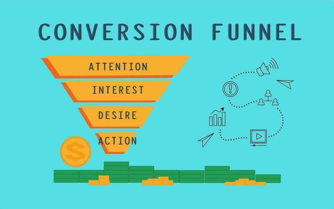 Comment générer des leads avec la publicité native?